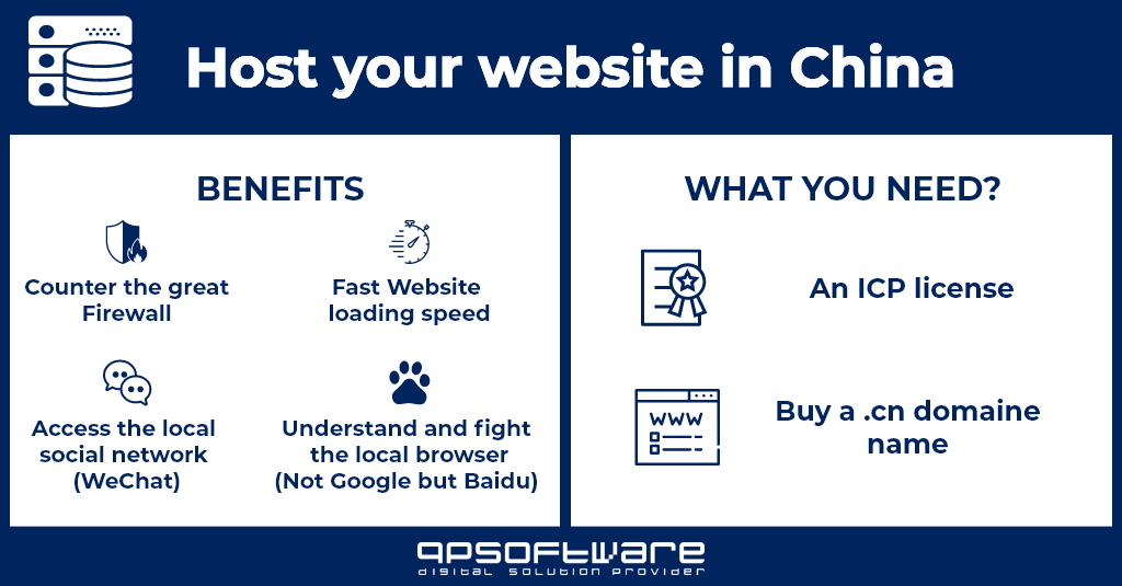 How to host your web in China